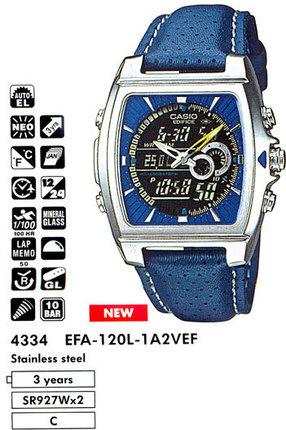 Годинник CASIO EFA-120L-1A2VEF